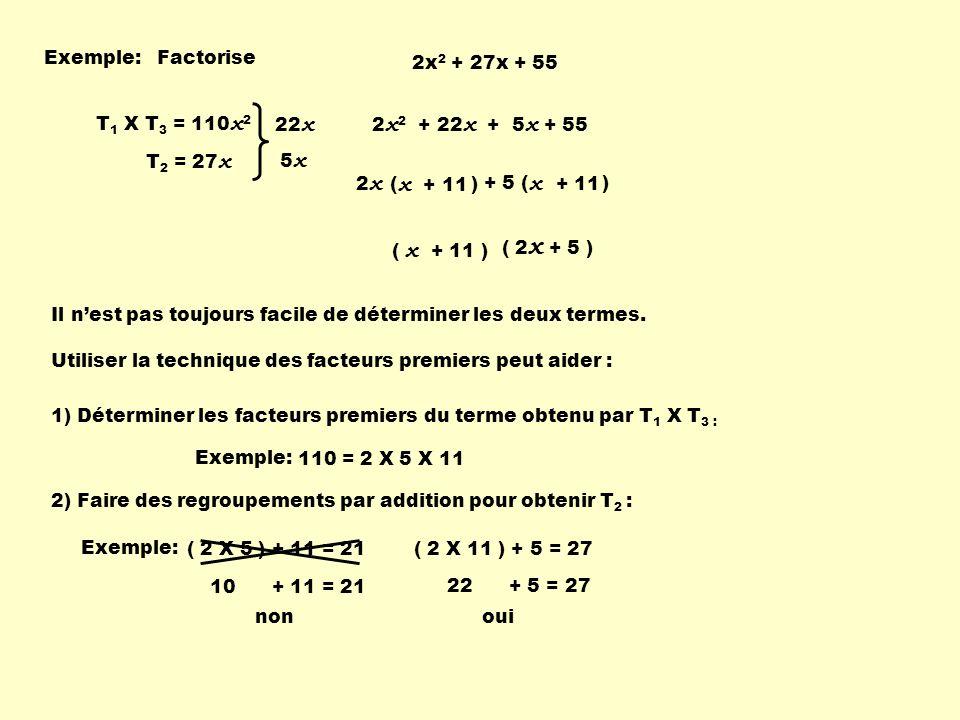 + 5 ( ) Exemple:Factorise 2x 2 + 27x + 55 T 1 X T 3 = 110 x 2 T 2 = 27 x 22 x 5 x 2 x 2 + 22 x + 5 x + 55 2 x ( ) x + 11 ( 2 x + 5 ) ( x + 11 ) Il nest pas toujours facile de déterminer les deux termes.
