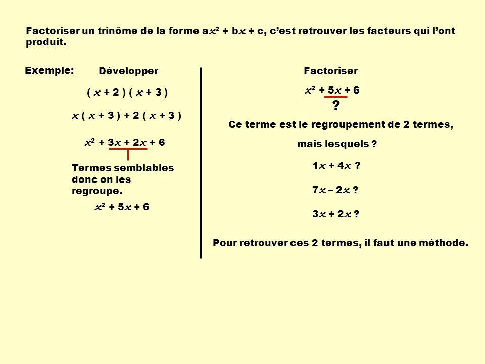 Factoriser un trinôme de la forme a x 2 + b x + c, cest retrouver les facteurs qui lont produit.