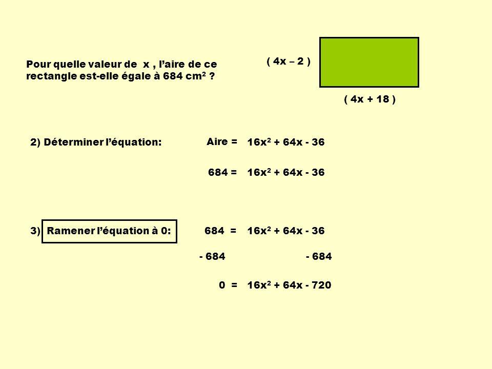 2) Déterminer léquation: 16x 2 + 64x - 36684 =3) Ramener léquation à 0: - 684 16x 2 + 64x - 720 0 = 16x 2 + 64x - 36 Aire = 16x 2 + 64x - 36 684 = ( 4x – 2 ) ( 4x + 18 ) Pour quelle valeur de x, laire de ce rectangle est-elle égale à 684 cm 2 ?