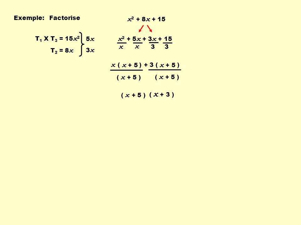 + 3 ( ) Exemple:Factorise x 2 + 8 x + 15 T 1 X T 3 = 15 x 2 T 2 = 8 x 5x5x 3x3x x 2 + 5 x + 3 x + 15 x ( ) x x x + 5 3 3 ( x + 5 ) ( x + 3 ) ( x + 5 )