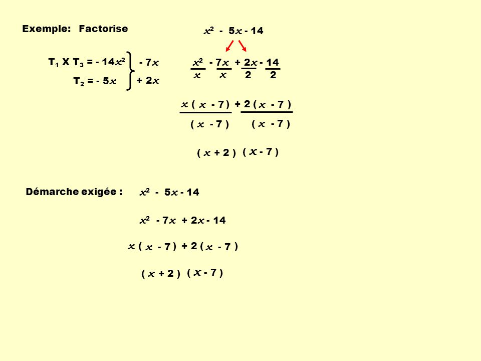 + 2 ( ) Exemple:Factorise x 2 - 5 x - 14 T 1 X T 3 = - 14 x 2 T 2 = - 5 x - 7 x + 2 x x 2 - 7 x + 2 x - 14 x ( ) x x x - 7 2 2 ( x - 7 ) ( x + 2 ) Démarche exigée : x 2 - 5 x - 14 x 2 - 7 x + 2 x - 14 + 2 ( ) x ( ) x - 7 ( x - 7 ) ( x + 2 )