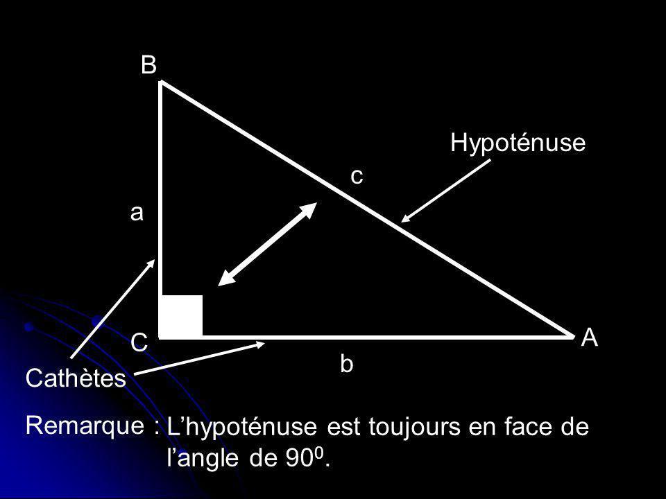 a b c Cathètes Hypoténuse B A C Remarque : Lhypoténuse est toujours en face de langle de 90 0.