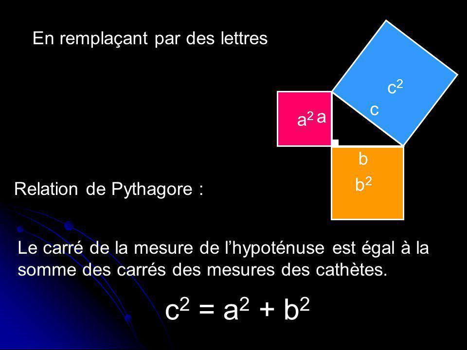 a b c a2a2 b2b2 c2c2 En remplaçant par des lettres Relation de Pythagore : Le carré de la mesure de lhypoténuse est égal à la somme des carrés des mes