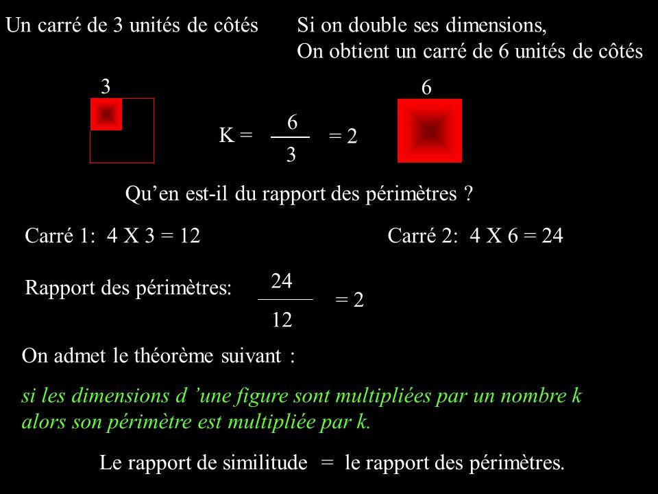 Si on double ses dimensions, On obtient un carré de 6 unités de côtés 3 6 Un carré de 3 unités de côtés K = 6 3 = 2 Quen est-il du rapport des périmèt