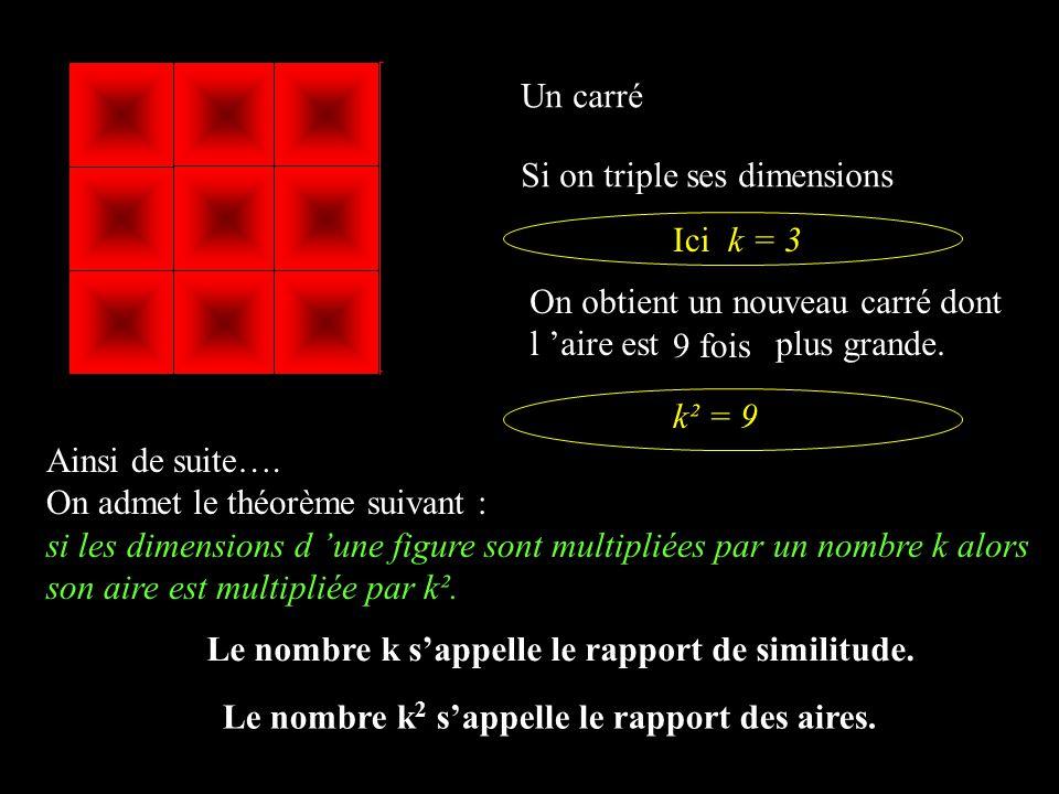 Un carré Si on triple ses dimensions On obtient un nouveau carré dont l aire est plus grande. 9 fois Ainsi de suite…. On admet le théorème suivant : s