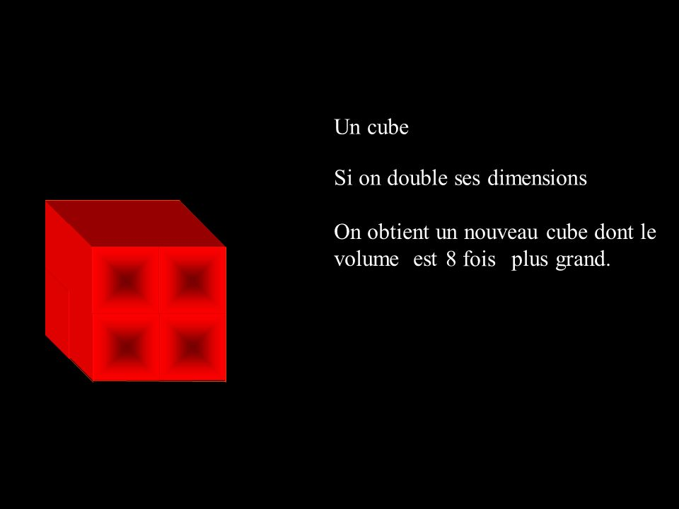 Un cube Si on double ses dimensions On obtient un nouveau cube dont le volume est plus grand.