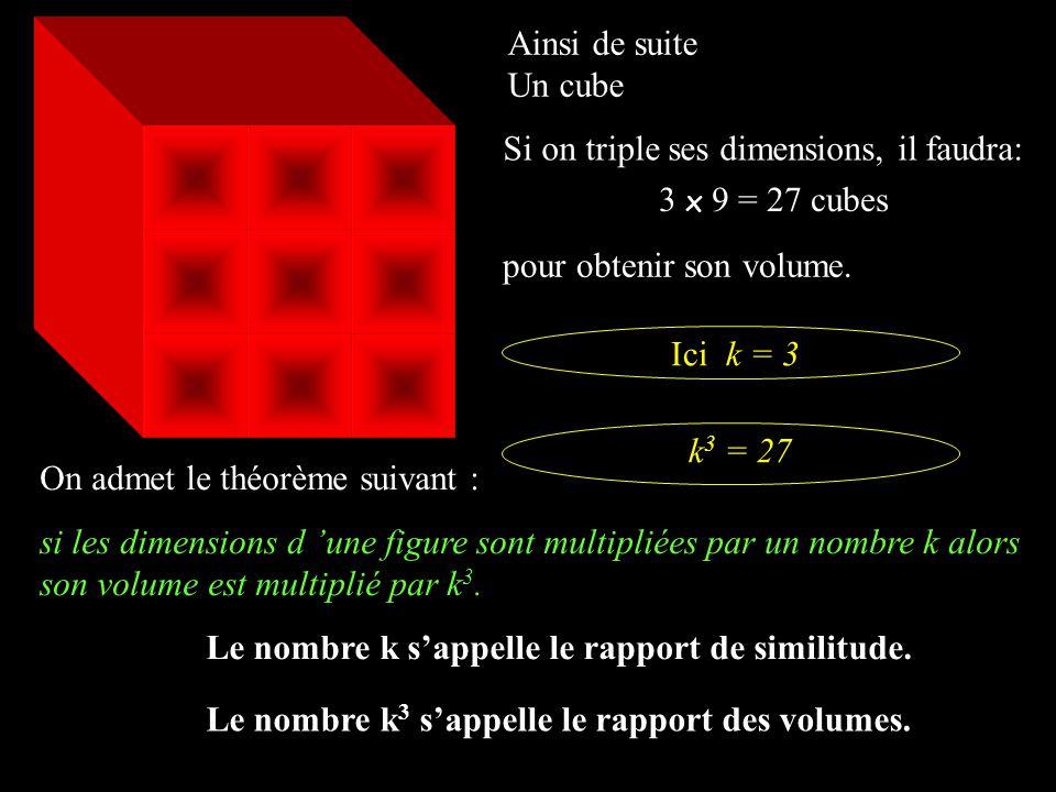 Ainsi de suite Un cube Si on triple ses dimensions, il faudra: 3 x 9 = 27 cubes On admet le théorème suivant : si les dimensions d une figure sont mul