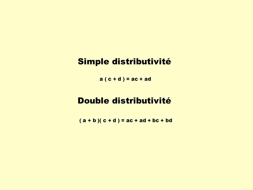 Simple distributivité a ( c + d ) = ac + ad ( a + b )( c + d ) = ac + ad + bc + bd Double distributivité