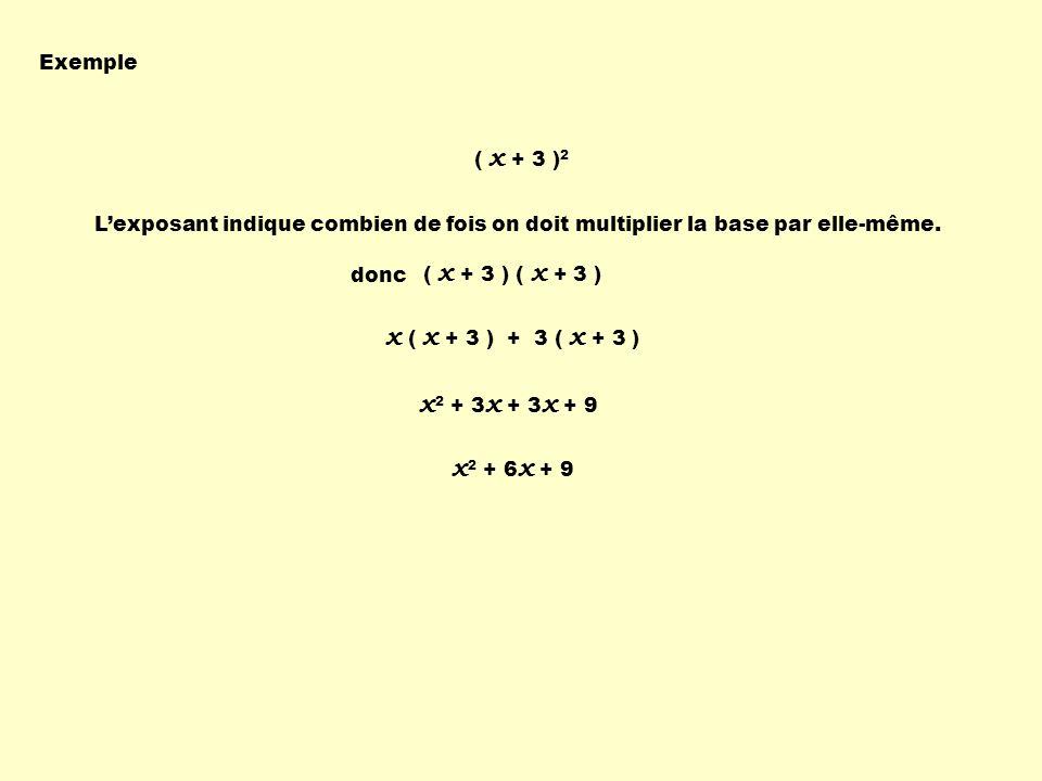 Exemple ( x + 3 ) x ( x + 3 ) + 3 ( x + 3 ) x 2 + 3 x + 3 x + 9 x 2 + 6 x + 9 ( x + 3 ) 2 Lexposant indique combien de fois on doit multiplier la base