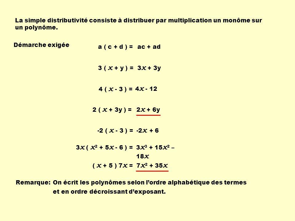 La simple distributivité consiste à distribuer par multiplication un monôme sur un polynôme. a ( c + d ) = 3 ( x + y ) = ac + ad 3 x + 3y 4 ( x - 3 )