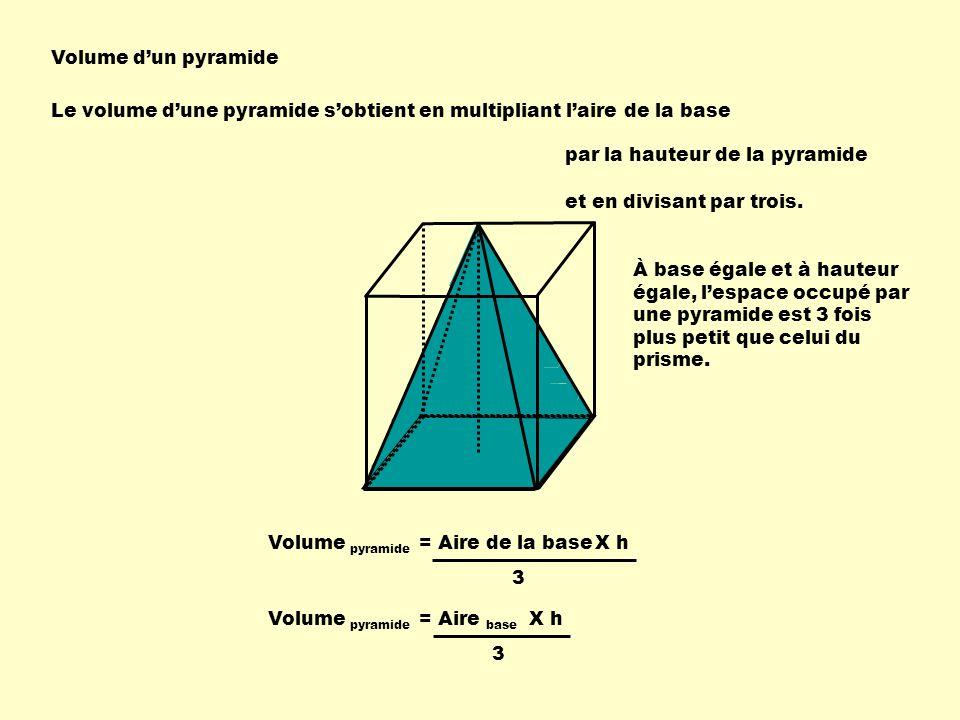 Volume dun pyramide Volume pyramide = Aire de la baseX h 3 Le volume dune pyramide sobtient en multipliant laire de la base par la hauteur de la pyram