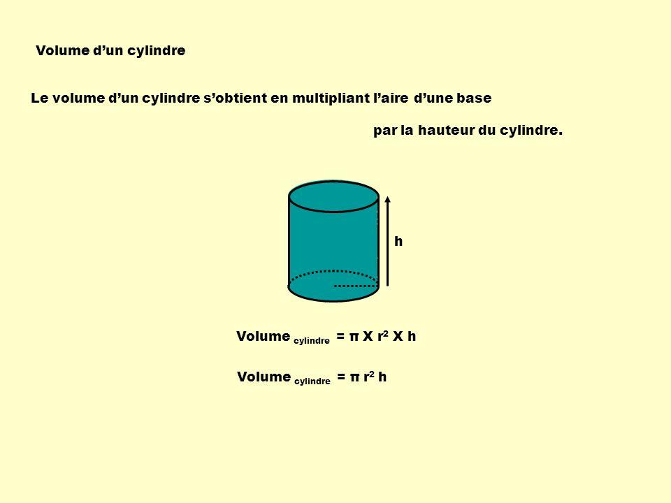 Volume dun cylindre Le volume dun cylindre sobtient en multipliant laire dune base par la hauteur du cylindre. h Volume cylindre = π X r 2 X h Volume