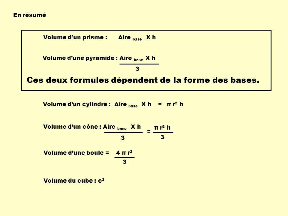 En résumé Volume dun prisme : Aire base X h Volume dune pyramide : Aire base X h 3 Ces deux formules dépendent de la forme des bases. Volume dun cône