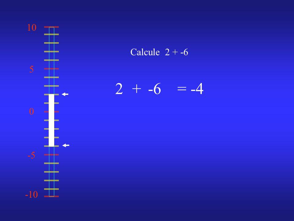 0 10 -10 -5 5 Calcule 2 + -6 2-6= -4 +
