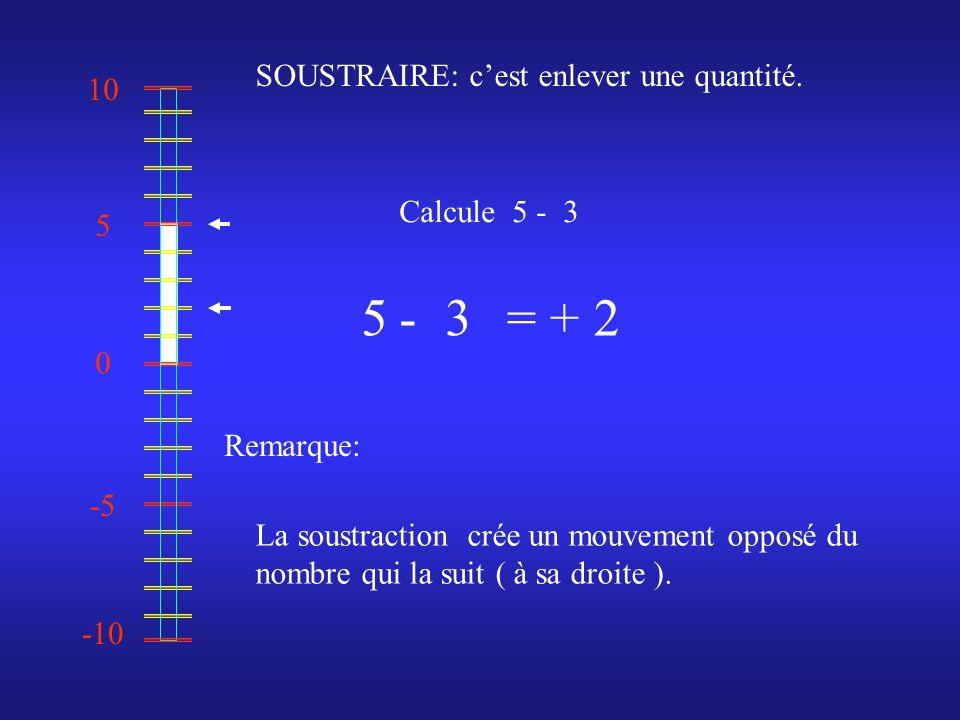 0 10 -10 -5 5 SOUSTRAIRE: cest enlever une quantité.
