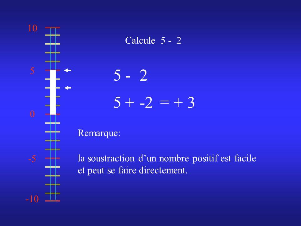 0 10 -10 -5 5 Calcule 5 - 2 5-2 = + 35+-2 Remarque: la soustraction dun nombre positif est facile et peut se faire directement.