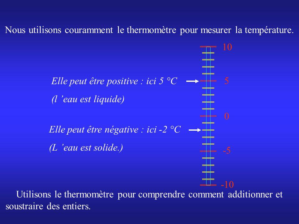 Nous utilisons couramment le thermomètre pour mesurer la température.
