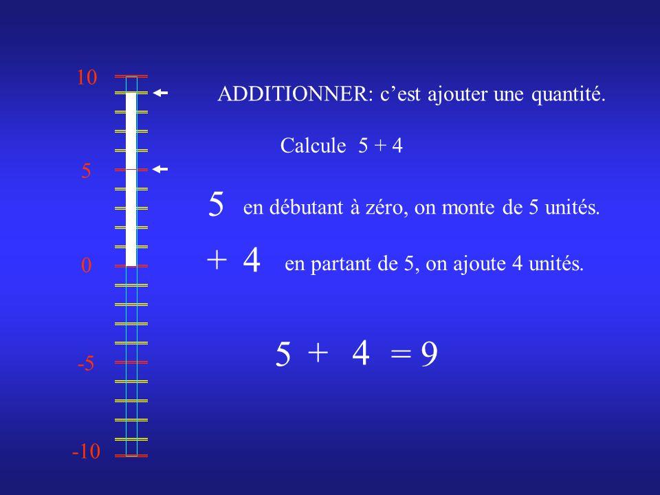 0 10 -10 -5 5 Calcule 5 + 4 5 en débutant à zéro, on monte de 5 unités.