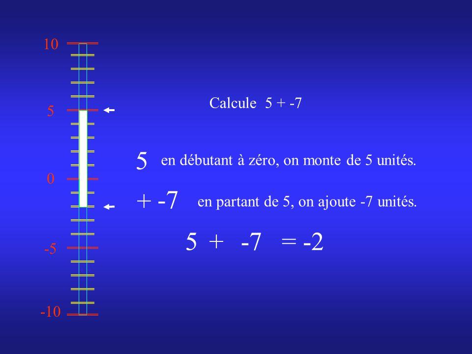 0 10 -10 -5 5 Calcule 5 + -7 5 -7 = -2 en débutant à zéro, on monte de 5 unités.