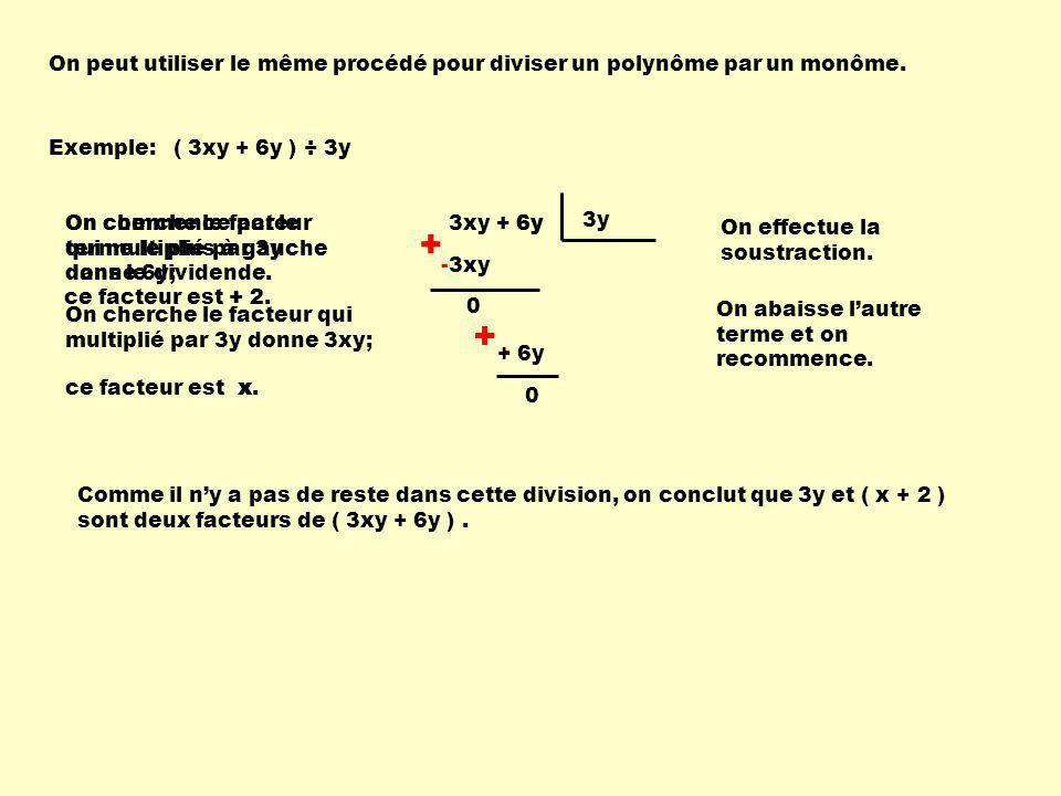 On peut utiliser le même procédé pour diviser un polynôme par un monôme. Exemple:( 3xy + 6y ) ÷ 3y 3xy + 6y 3y On commence par le terme le plus à gauc
