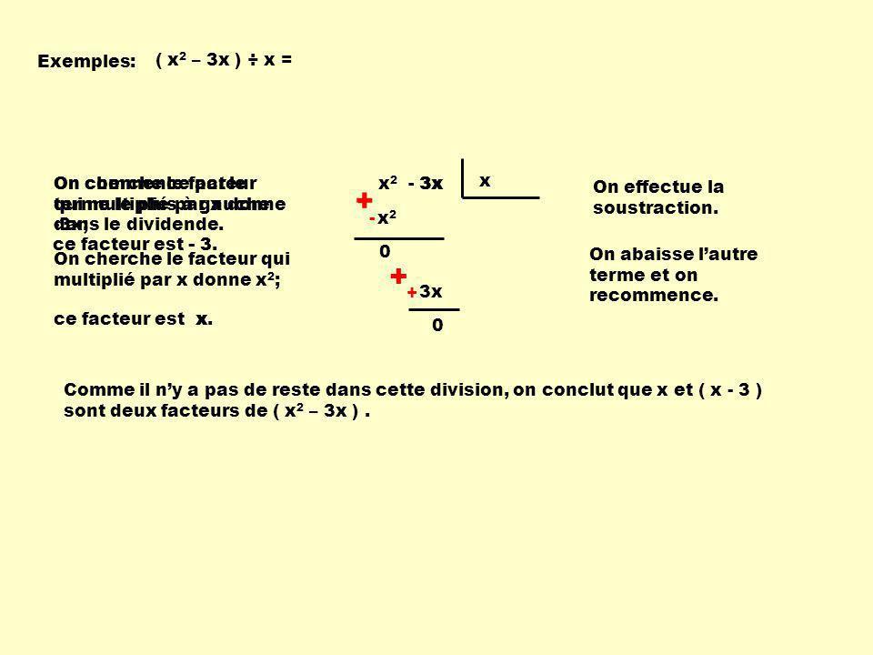 ( x 2 – 3x ) ÷ x = Exemples: x 2 - 3x x On commence par le terme le plus à gauche dans le dividende. On cherche le facteur qui multiplié par x donne x