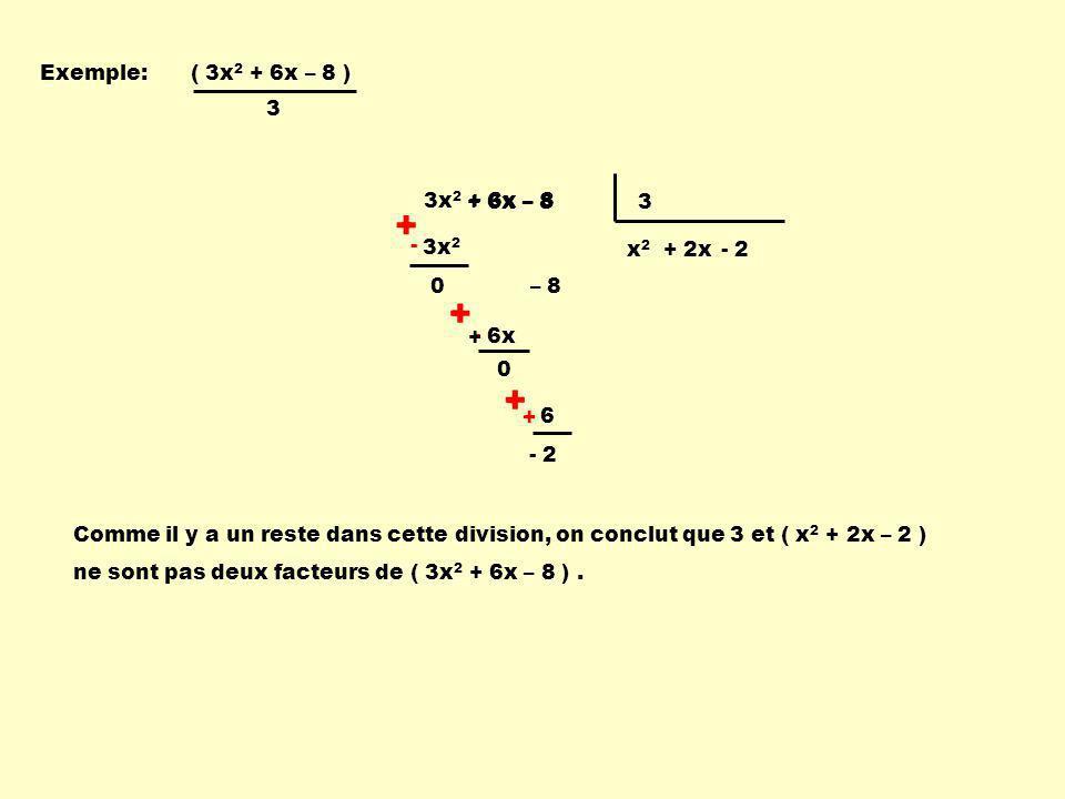 - 0 ( 3x 2 + 6x – 8 ) 3 Exemple: 3x 2 + 6x – 8 3 x2x2 3x 2 - 0 + 6x – 8 + 2x 6x - – 8 - 2 – 6 + + - 2 Comme il y a un reste dans cette division, on co