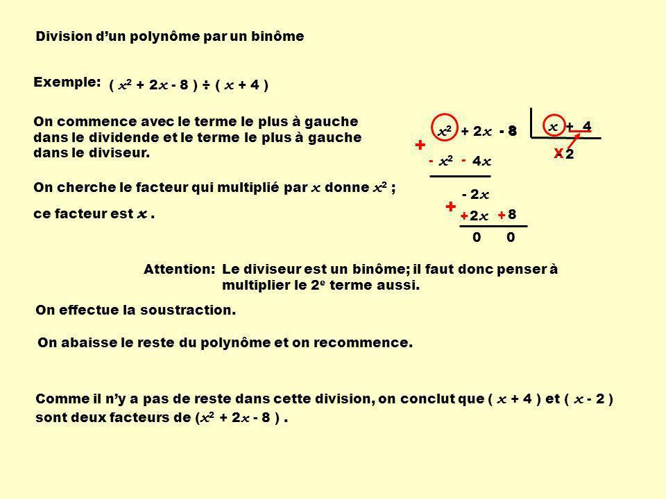 Division dun polynôme par un binôme Exemple: ( x 2 + 2 x - 8 ) ÷ ( x + 4 ) x 2 + 2 x - 8 x + 4 On commence avec le terme le plus à gauche dans le divi