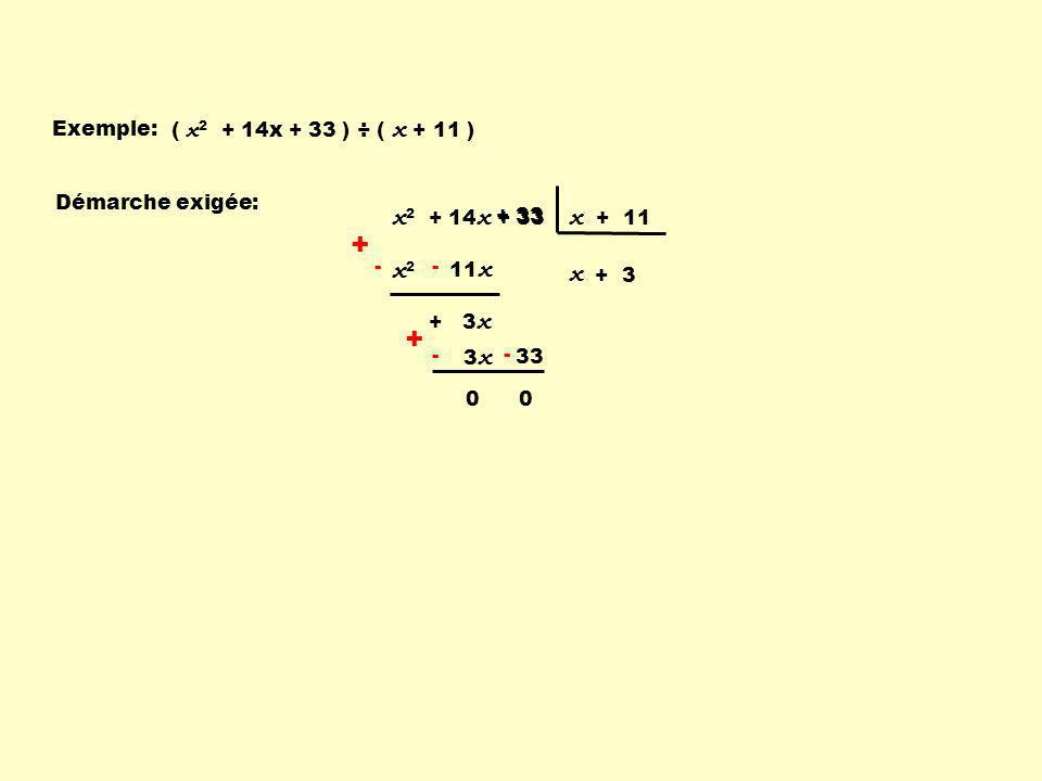 Exemple: ( x 2 + 14x + 33 ) ÷ ( x + 11 ) x2x2 + 11 x + -- - + 3 x x 2 + 14 x + 33 x + 11 + 3 + 3 x + 33 - - + - x Démarche exigée: + 33 0