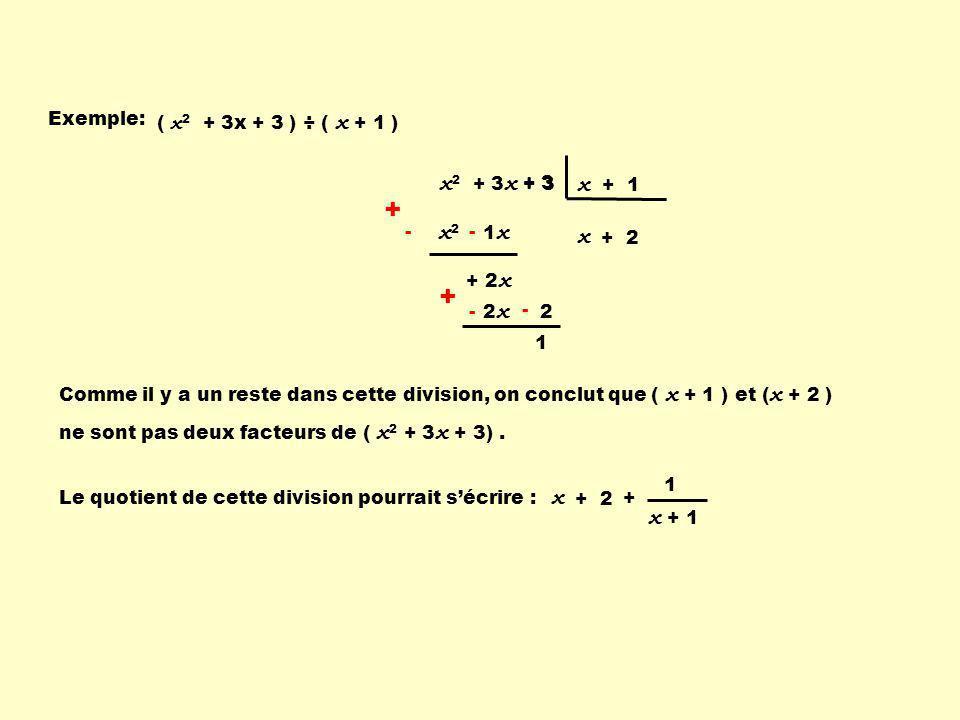 Exemple: ( x 2 + 3x + 3 ) ÷ ( x + 1 ) x2x2 + 1 x - + -- + 2 x x 2 + 3 x + 3 x + 1 + 3 + 2 + 2 x + 2 - - - + 1 x Comme il y a un reste dans cette divis
