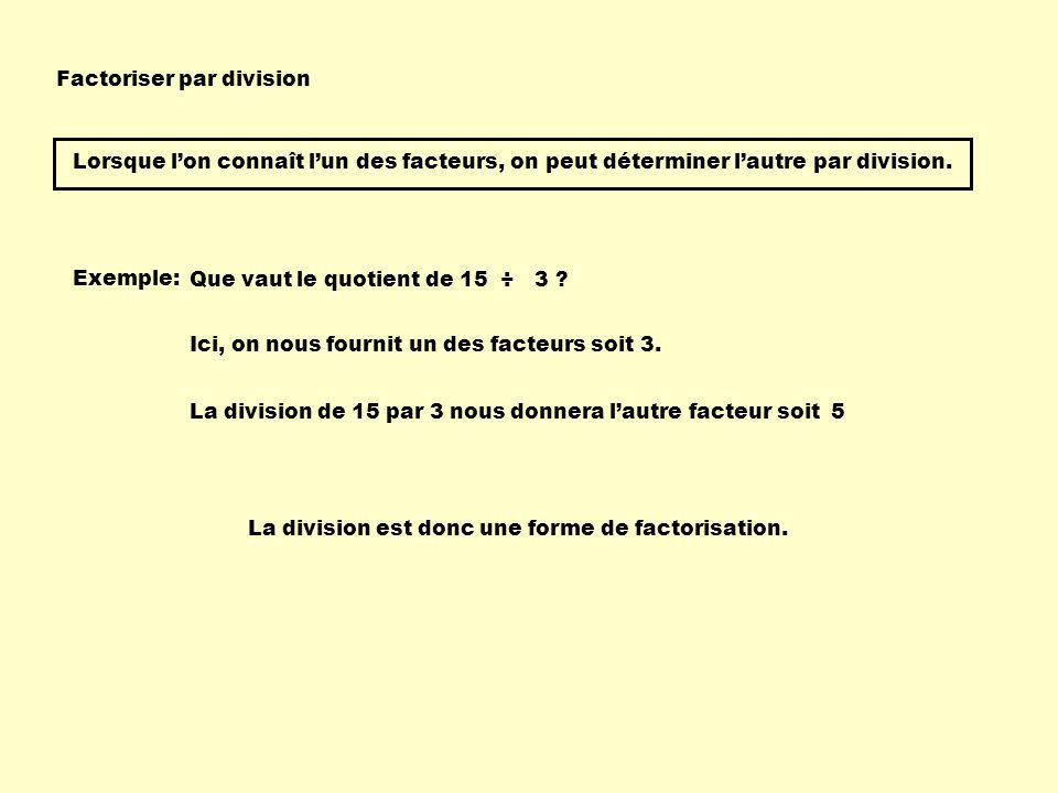 Lorsque lon connaît lun des facteurs, on peut déterminer lautre par division. Exemple: Que vaut le quotient de 15 ÷ 3 ? Ici, on nous fournit un des fa