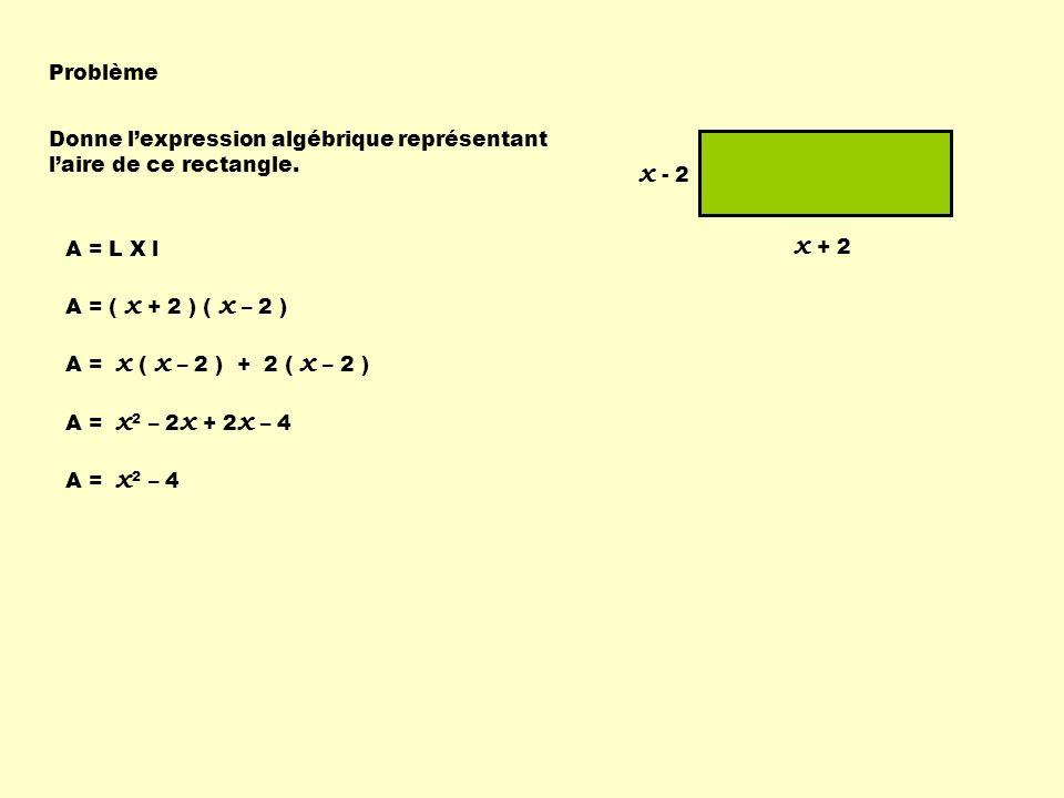 Problème Donne lexpression algébrique représentant laire de ce rectangle. x + 2 x - 2 A = L X l A = ( x + 2 ) ( x – 2 ) A = x ( x – 2 ) + 2 ( x – 2 )