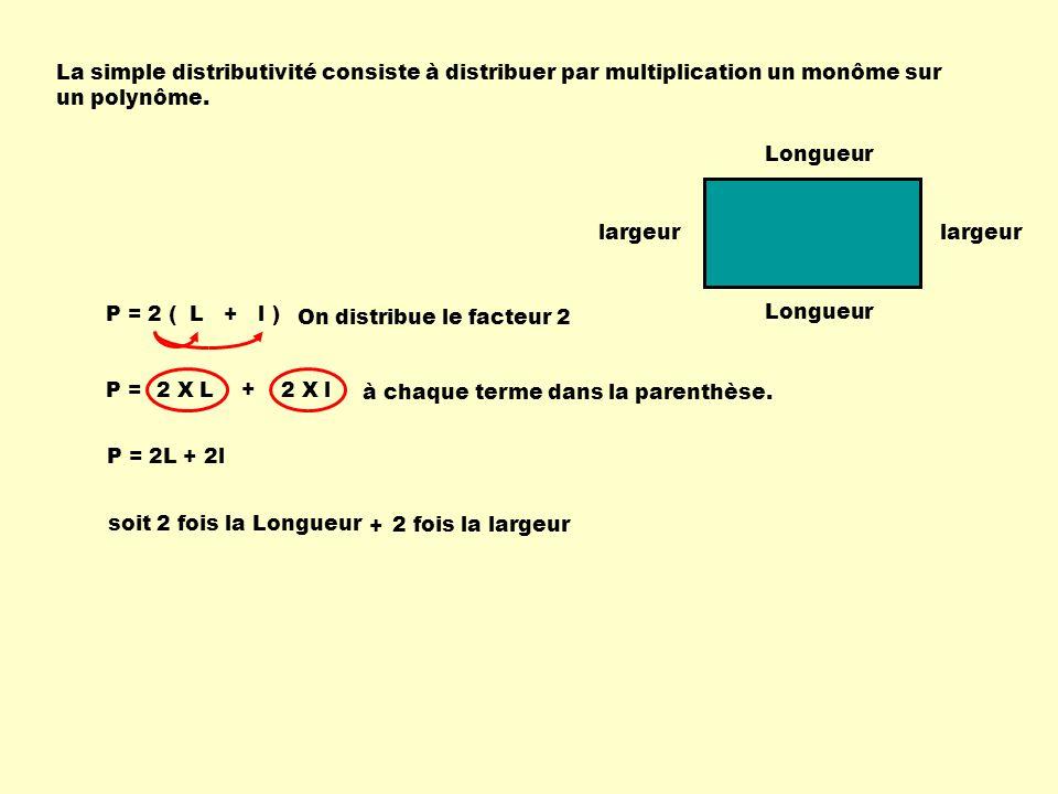 P = 2 ( L + l ) La simple distributivité consiste à distribuer par multiplication un monôme sur un polynôme. P = + P = 2L + 2l soit 2 fois la Longueur