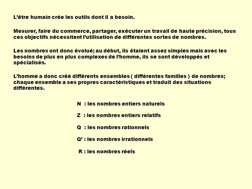 Remarques importantes sur les 4 symboles: <> En utilisant lensemble des entiers naturels ( N ), regardons des détails importants sur ces symboles.