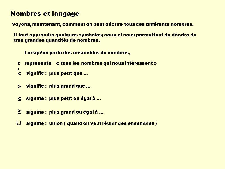 Nombres et langage Voyons, maintenant, comment on peut décrire tous ces différents nombres. Il faut apprendre quelques symboles; ceux-ci nous permette