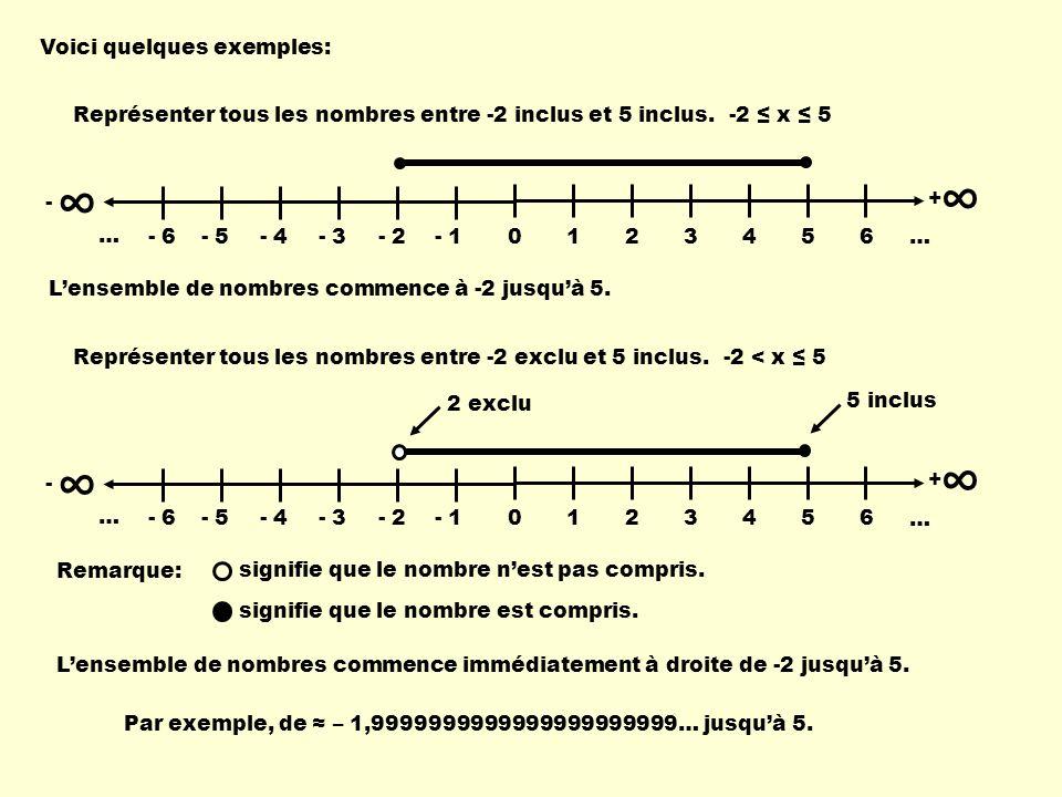 - 0123456 … + - 6- 5- 4- 3- 2- 1 … Voici quelques exemples: - 0123456 … + - 6- 5- 4- 3- 2- 1 … Lensemble de nombres commence immédiatement à droite de