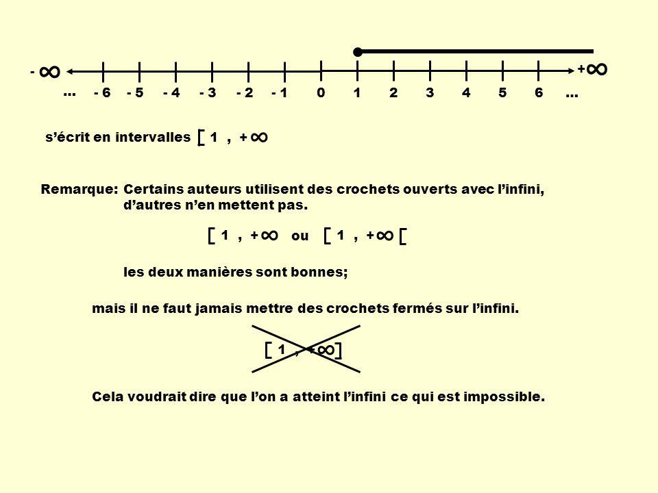 - 0123456 … + - 6- 5- 4- 3- 2- 1 … sécrit en intervalles 1, + Remarque:Certains auteurs utilisent des crochets ouverts avec linfini, dautres nen mette
