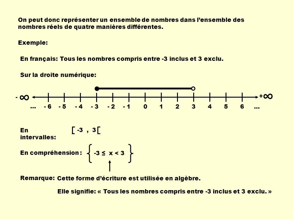 On peut donc représenter un ensemble de nombres dans lensemble des nombres réels de quatre manières différentes. Exemple: En compréhension : Sur la dr