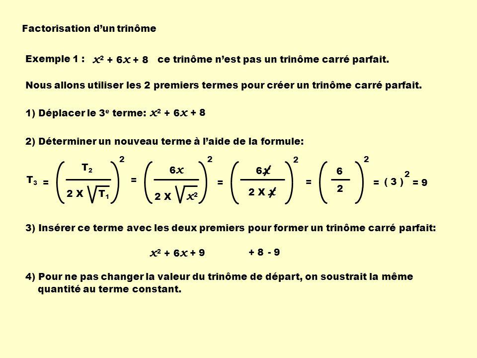 5) On regroupe le tout: x 2 + 6 x + 9 + 8 - 9 x 2 + 6 x + 9 - 1 ( ) 6) On factorise le trinôme carré parfait: ( x + 3 ) 2 - 1 7) On factorise par une différence de carré: ( x + 3 ) 2 - 1 ( x + 3 ) 1 en se souvenant quune différence de carrés provient defacteurs conjugués, ( ( x + 3 ) - 1 ) ( ( x + 3 ) + 1 ) 8) On complète les calculs: ( x + 3 - 1 ) ( x + 3 + 1 ) ( x + 2 ) ( x + 4 )
