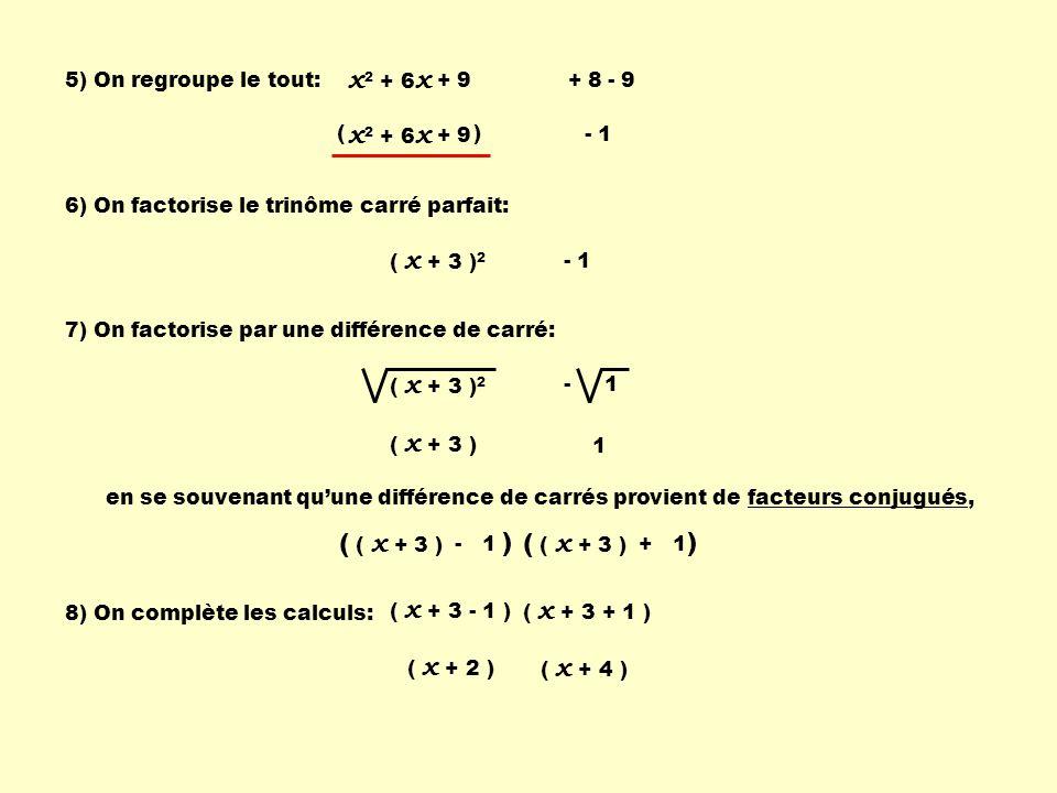 Exemple 2 : factoriser x 2 + 14 x + 48 x 2 + 14 x 1) Déplacer le 3 e terme: + 48 2) Déterminer un nouveau terme à laide de la formule: T2T2 2 X T 1 2 T 3 = 14 x 2 X x 2 2 = = 14 x 2 X x 2 14 2 2 = = 2 ( 7 ) = 49 3) Insérer ce terme avec les deux premiers pour former un trinôme carré parfait: x 2 + 14 x + 49 + 48 4) Pour ne pas changer la valeur du trinôme de départ, on soustrait la même quantité au terme constant.
