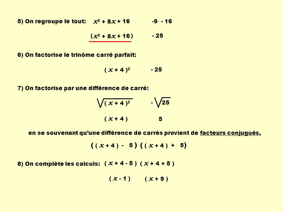 5) On regroupe le tout: x 2 + 8 x + 16 -9 - 16 x 2 + 8 x + 16 - 25( ) 6) On factorise le trinôme carré parfait: ( x + 4 ) 2 - 25 7) On factorise par u