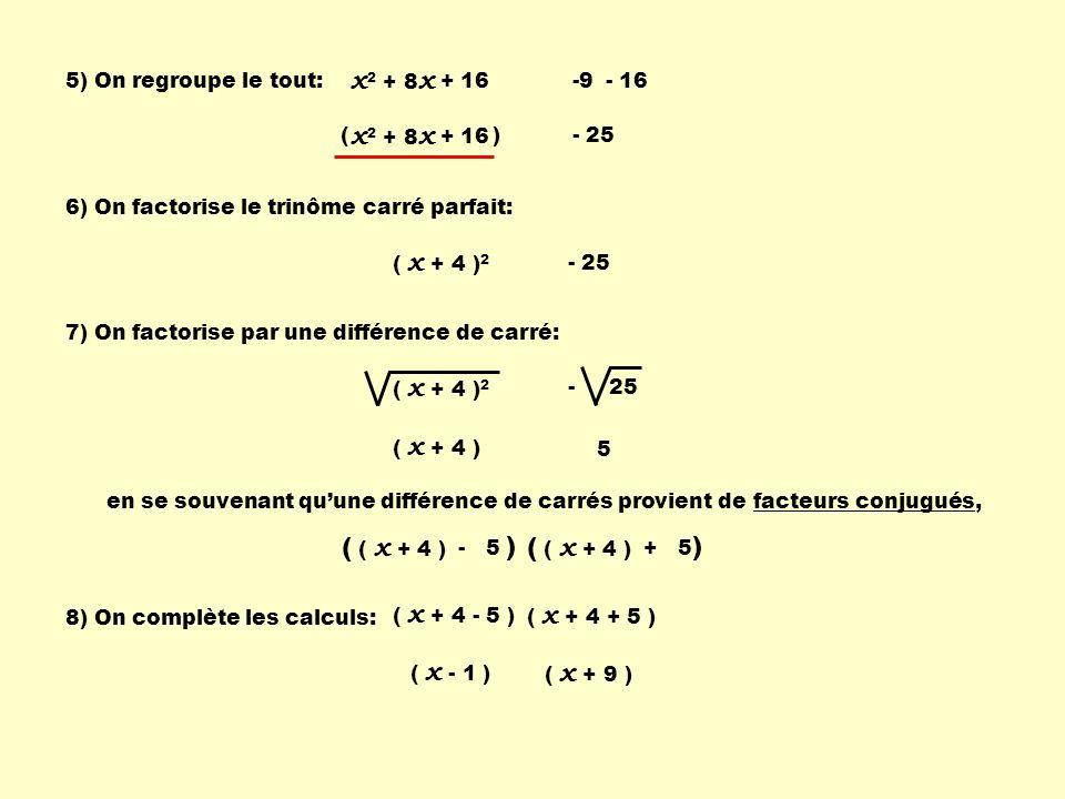 Exemple 4 : factoriser x 2 + 58 x + 672 x 2 + 58 x 1) Déplacer le 3 e terme: + 672 2) Déterminer un nouveau terme à laide de la formule: T2T2 2 X T 1 2 T 3 = 58 x 2 X x 2 2 = = 58 x 2 X x 2 58 2 2 = = 2 ( 29 ) = 841 3) Insérer ce terme avec les deux premiers pour former un trinôme carré parfait: x 2 + 58 x + 841 + 672 4) Pour ne pas changer la valeur du trinôme de départ, on soustrait la même quantité au terme constant.