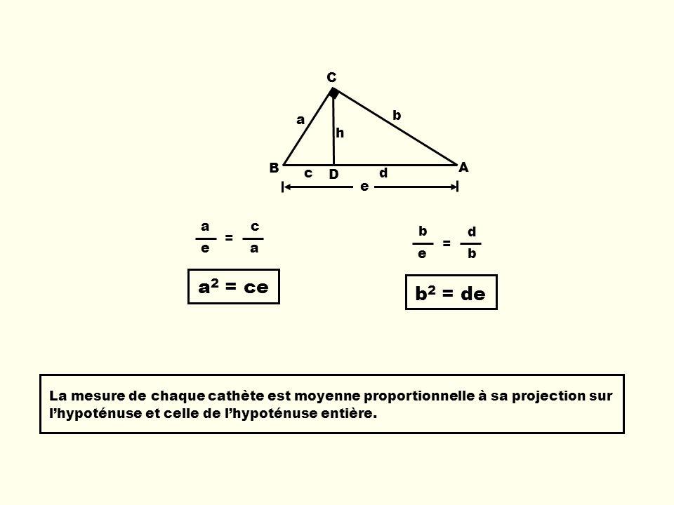 b e c d B C D A h a a 2 = ce a c e a = b 2 = de b d e b = La mesure de chaque cathète est moyenne proportionnelle à sa projection sur lhypoténuse et c