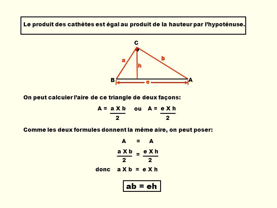 Le produit des cathètes est égal au produit de la hauteur par lhypoténuse. b B C A h a On peut calculer laire de ce triangle de deux façons: A = a X b