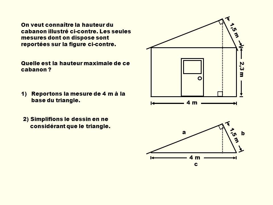 4 m 2,3 m 1,5 m On veut connaître la hauteur du cabanon illustré ci-contre. Les seules mesures dont on dispose sont reportées sur la figure ci-contre.