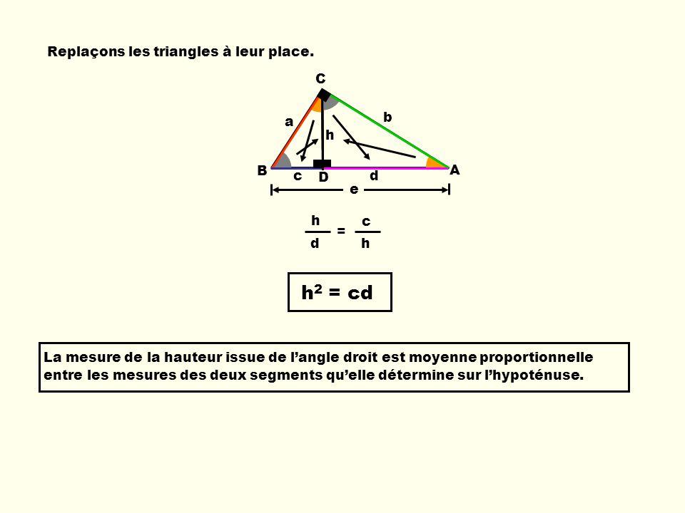 Replaçons les triangles à leur place. b e c d B C D A h a h c d h = h 2 = cd La mesure de la hauteur issue de langle droit est moyenne proportionnelle