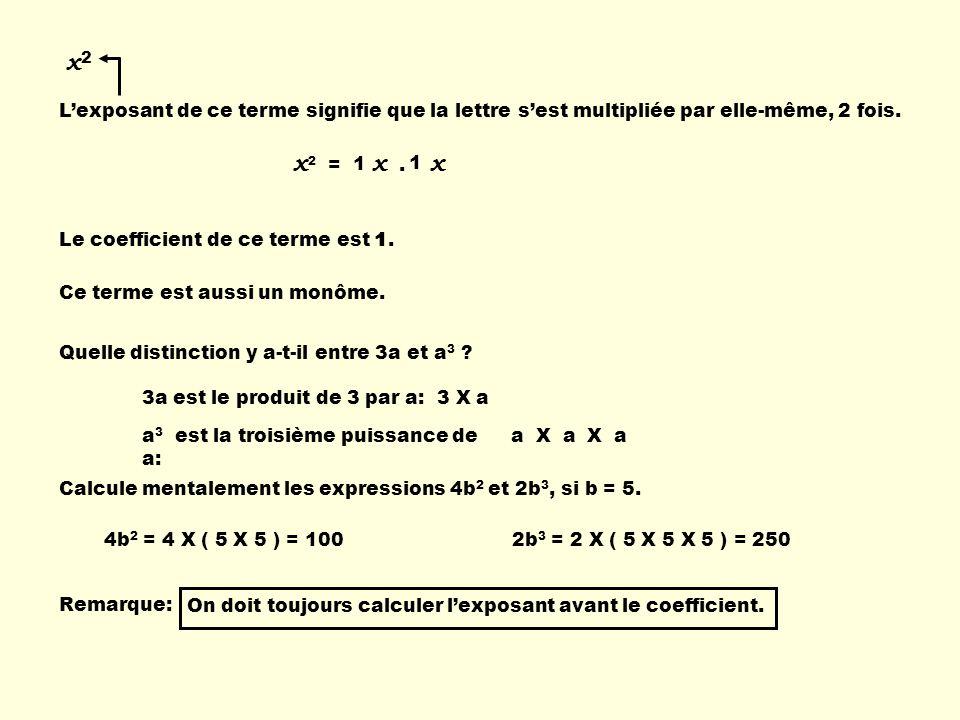 x 2 = x. x x2x2 Le coefficient de ce terme est 1.1 1 1 Ce terme est aussi un monôme.