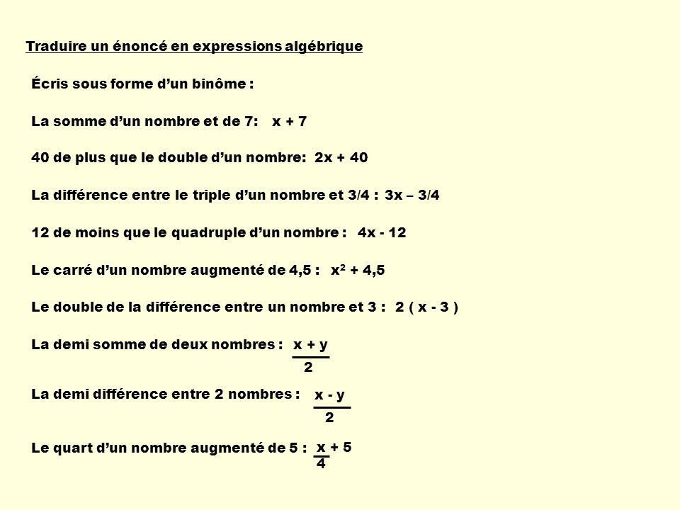 Traduire un énoncé en expressions algébrique Écris sous forme dun binôme : La somme dun nombre et de 7:x + 7 40 de plus que le double dun nombre:2x + 40 La différence entre le triple dun nombre et 3/4 :3x – 3/4 12 de moins que le quadruple dun nombre :4x - 12 Le carré dun nombre augmenté de 4,5 :x 2 + 4,5 Le double de la différence entre un nombre et 3 :2 ( x - 3 ) La demi somme de deux nombres : La demi différence entre 2 nombres : Le quart dun nombre augmenté de 5 : x + y 2 x - y 2 x + 5 4