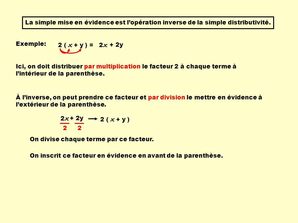 La simple mise en évidence est lopération inverse de la simple distributivité. Exemple: 2 ( x + y ) =2x2x +2y Ici, on doit distribuer par multiplicati