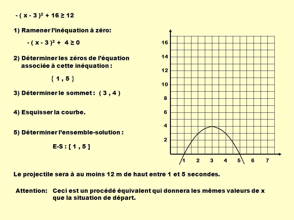 - ( x - 3 ) 2 + 16 12 - ( x - 3 ) 2 + 4 0 1234567 2 4 6 8 10 12 14 16 2) Déterminer les zéros de léquation associée à cette inéquation : 1, 5 3) Déter