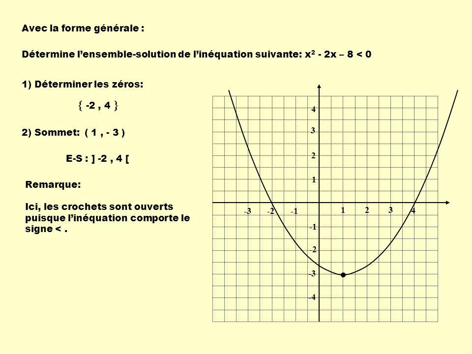 Avec la forme générale : Détermine lensemble-solution de linéquation suivante:x 2 - 2x – 8 < 0 123 -2-3 4 3 2 1 -2 -3 -4 4 1) Déterminer les zéros: -2
